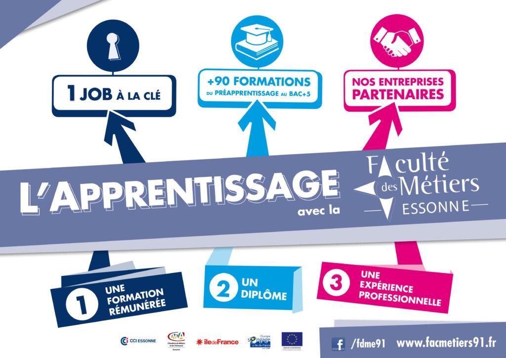 Le Contrat D Apprentissage Pour L Apprenti Faculte Des Metiers Essonne